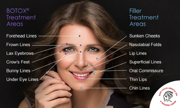 Reduce Frown Lines and Creases with Effective Botox Treatment